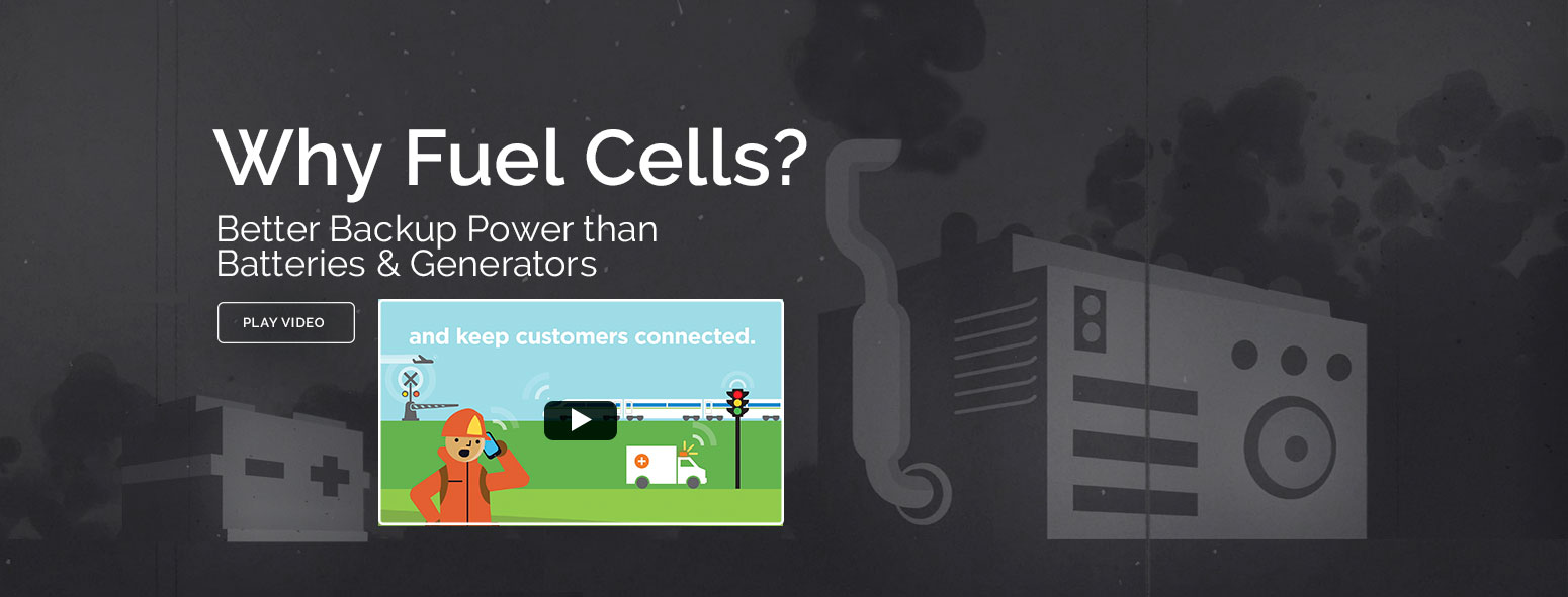 Why Fuel Cells